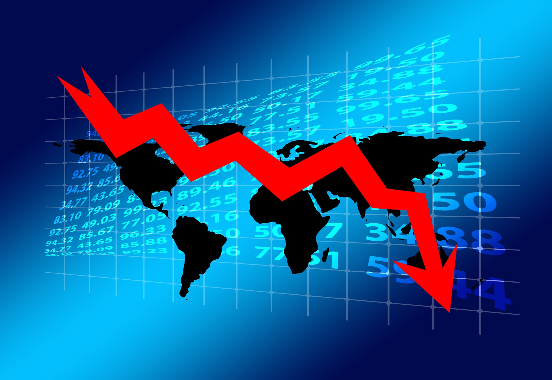 global recession 2020